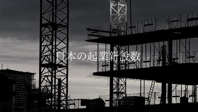 日本の起業新設数