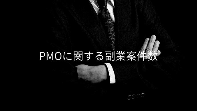 PMOに関する副業案件数